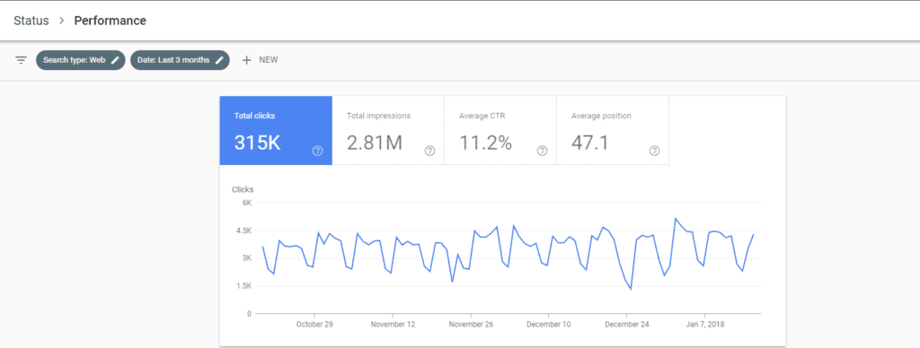 The New Google Search Console - Search Performance