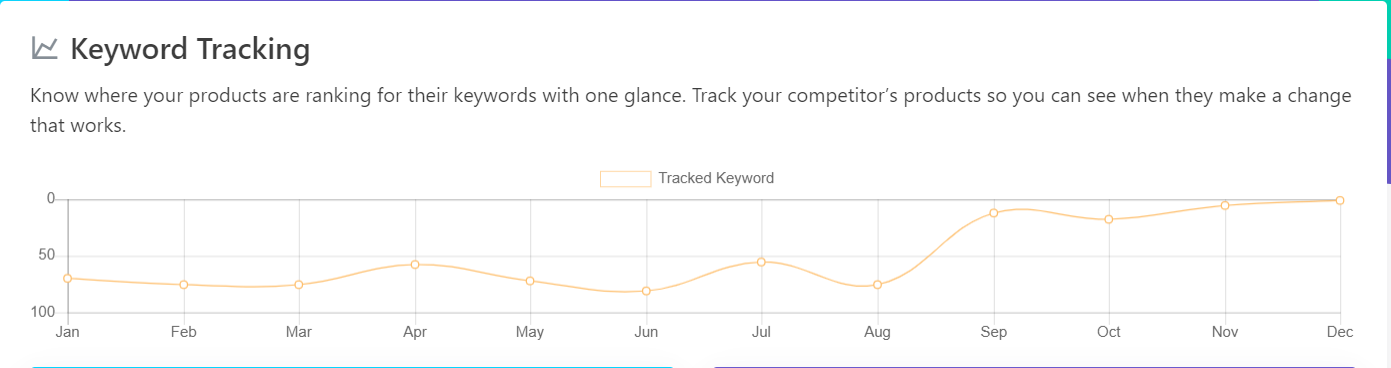 Amazon product research tools: AMZ tracker