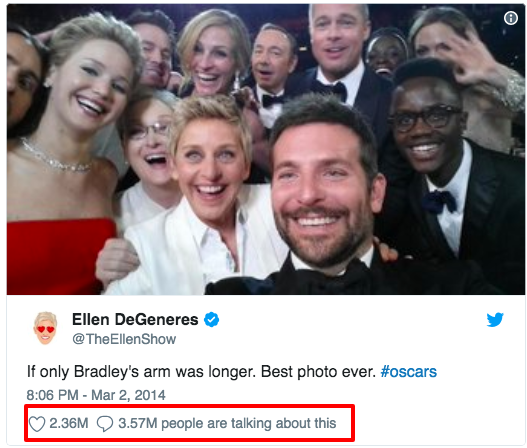 Twitter tip: promote Tweets to help them go viral (even without Ellen)