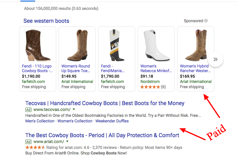 What is SEO: paid results