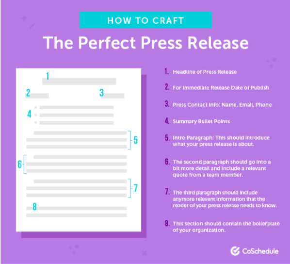 How to structure a press release